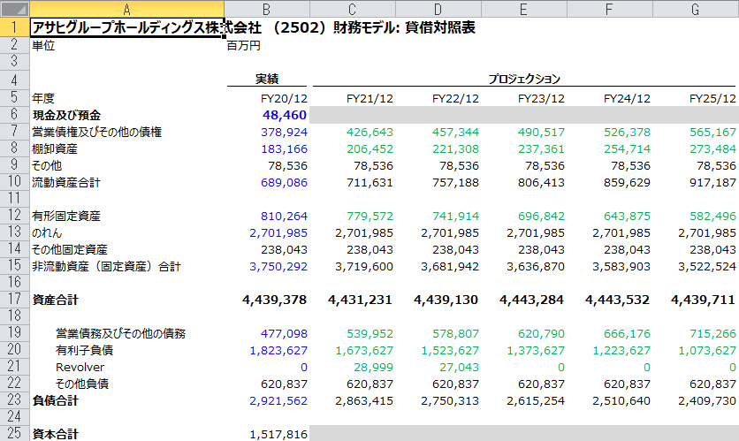 AsahiGroup_エクセル(3表連動_BS_有利子負債をつなげる).PNG