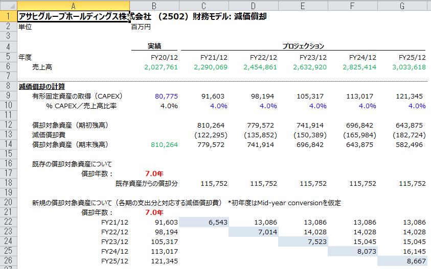 AsahiGroup_エクセル(D&A).PNG
