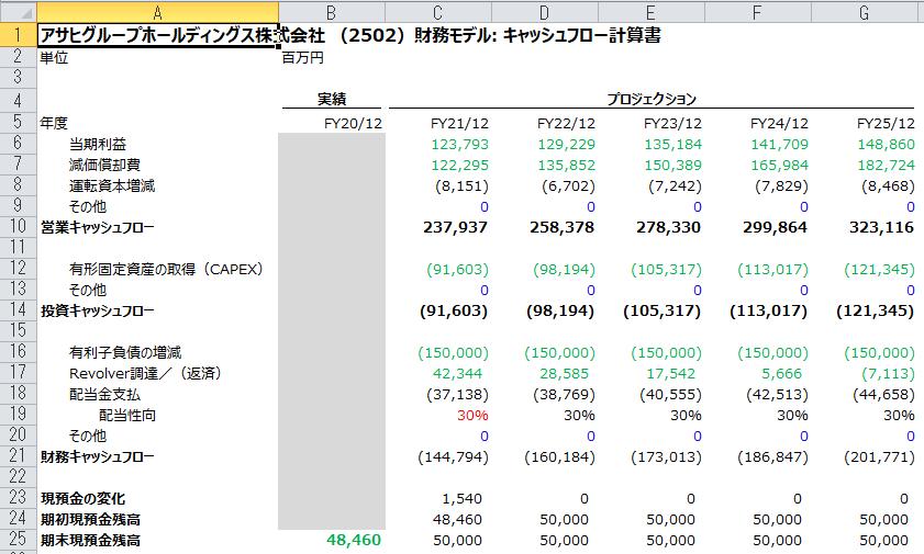 AsahiGroup_エクセル(3表連動_CF_有利子負債をつなげる).PNG