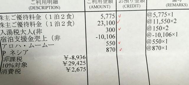 優待 ハワイアンズ 株主