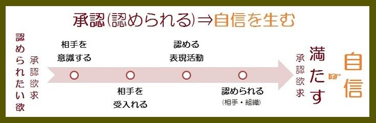 自信-2.jpg