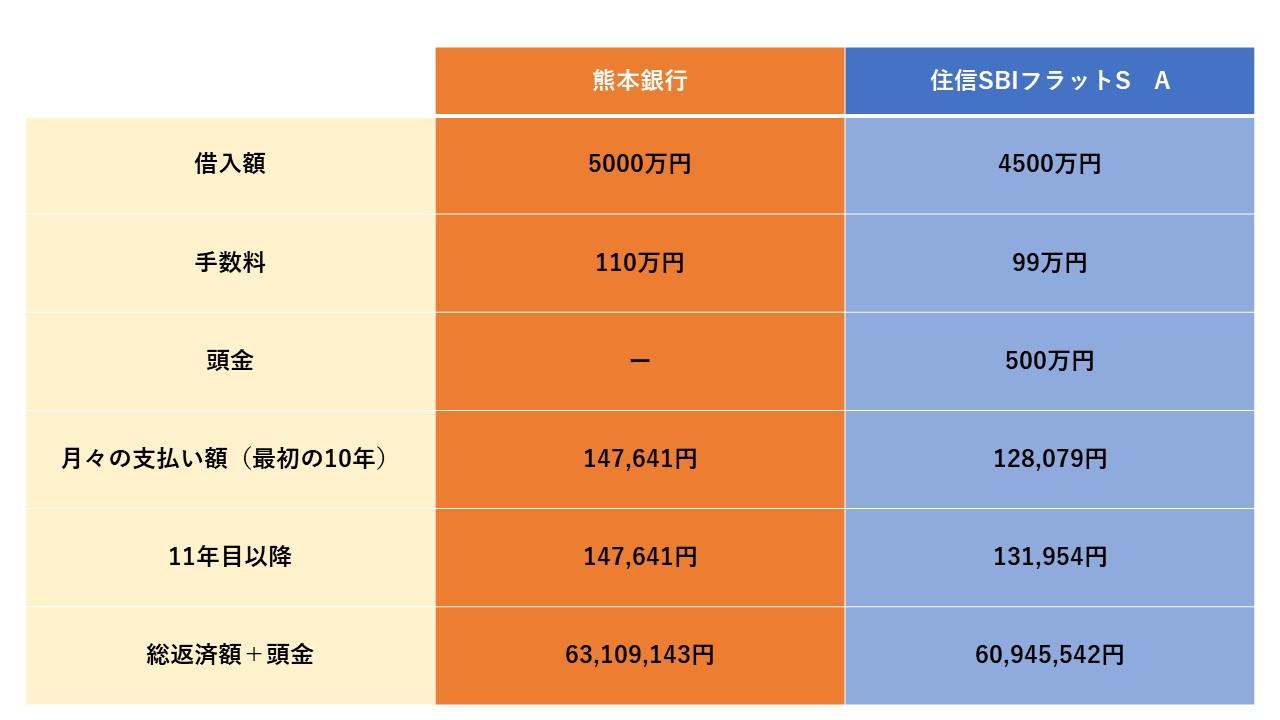 肥後銀行VSイオン銀行.jpg