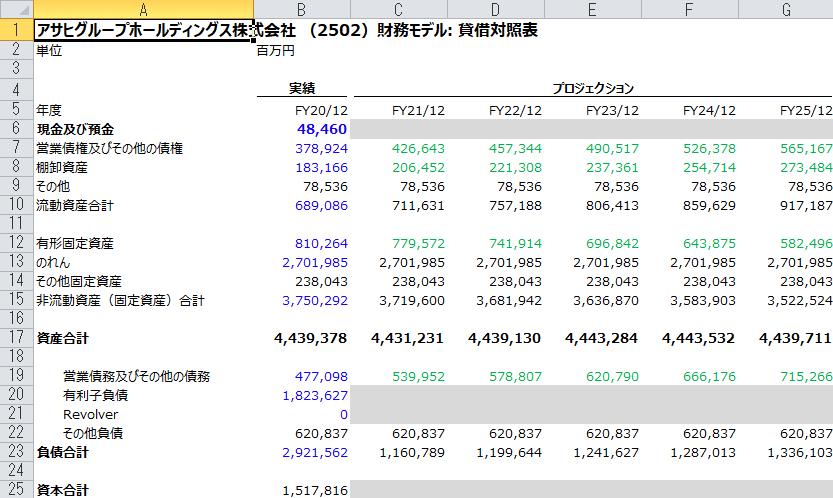 AsahiGroup_エクセル(3表連動_BS_途中).PNG