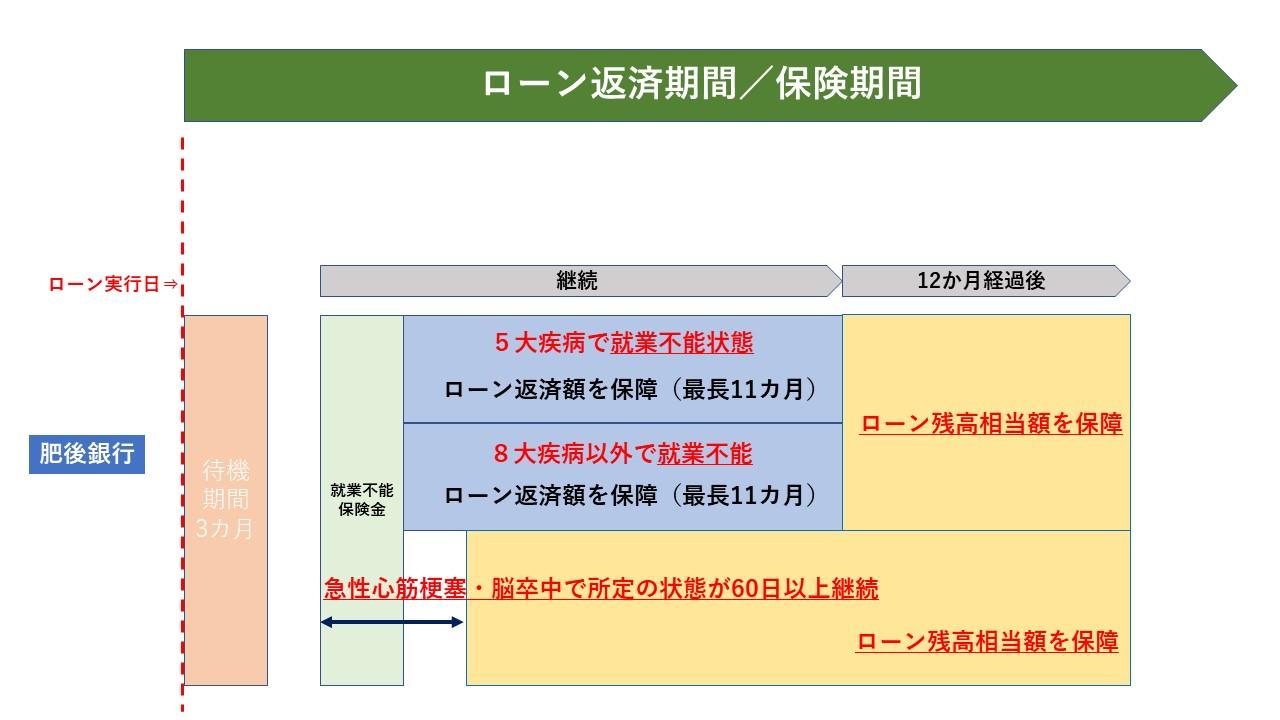 肥後銀行VSイオン銀行就業不能②.jpg