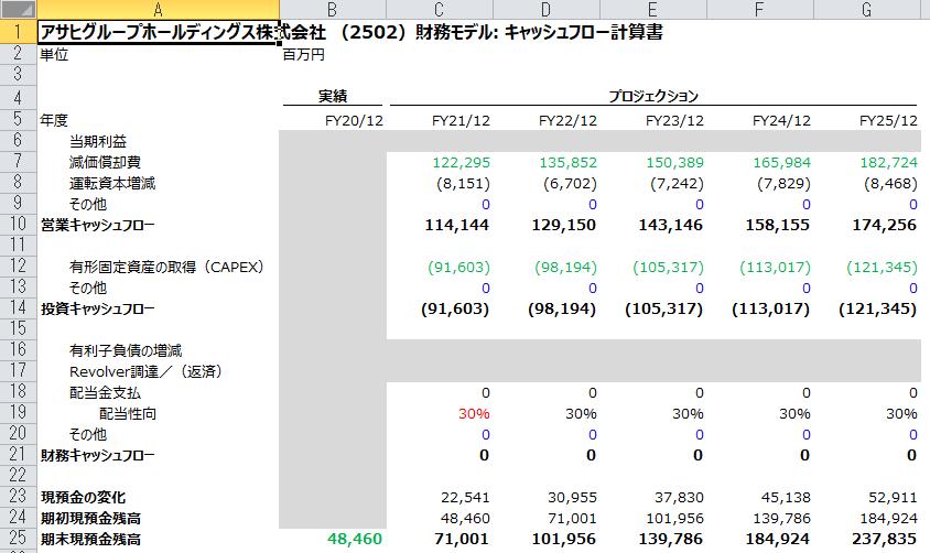 AsahiGroup_エクセル(3表連動_CF_途中).PNG
