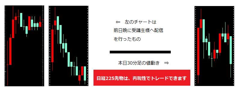 類似チャート20210921結果アメブロ結果.png