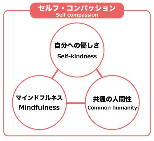 compassion-figure.png