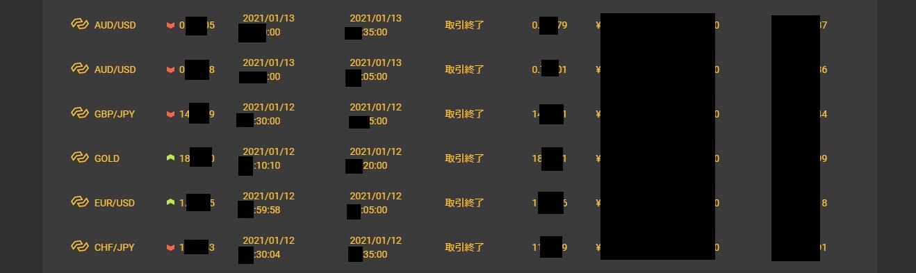 2021年1月12日~深夜の成績.png