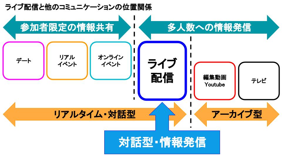 ライブ配信講座 (1).png