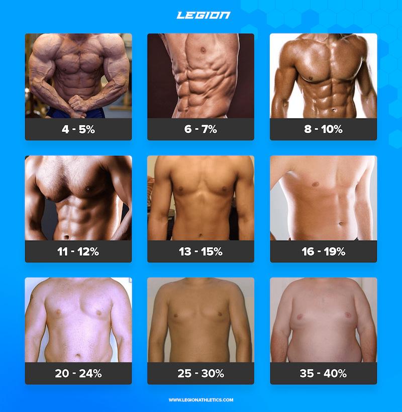 体 ず 落とす 脂肪 落とさ 筋肉