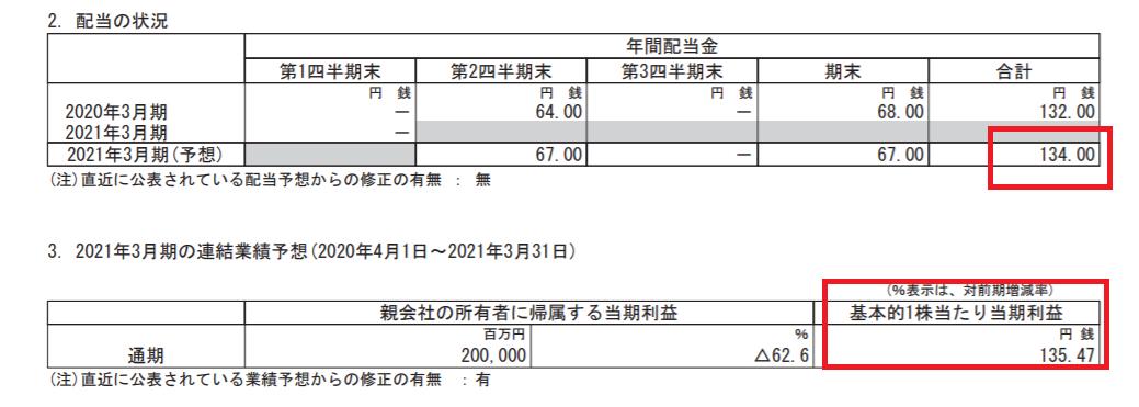 三菱商事 配当性向.png
